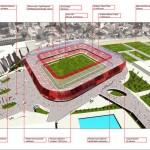 Veste buna primita: Se rezolva in sfarsit cu stadionul?