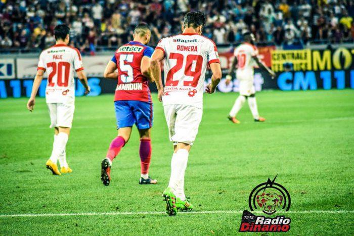 Analiza Dinamo Liga I
